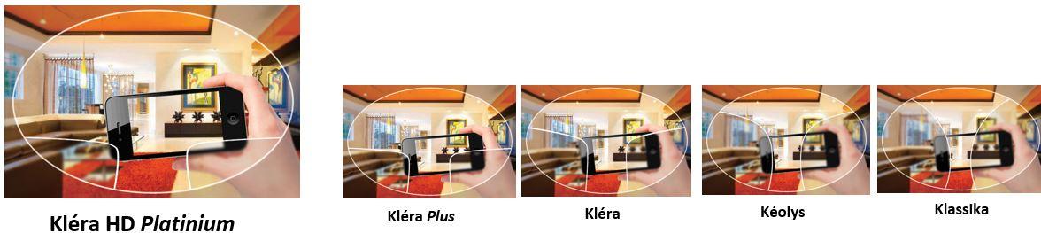 Kléra HD Platinium par rapport à